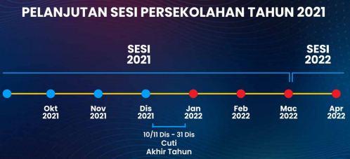 pelanjutan sesi tahun kalender sekolah 2021