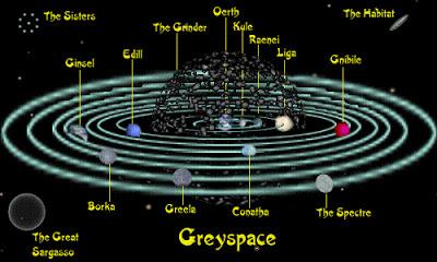 Sistema Solar de Oerth