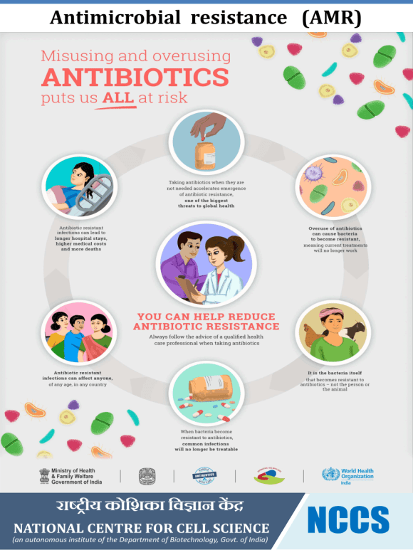 NCCS conference poster showing antimicrobial resistance AMR how overusing antibiotics puts everyone at risk