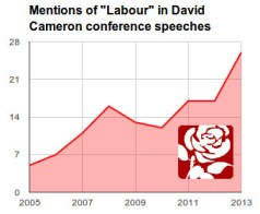 cameron-conference-speech-2013-corrected