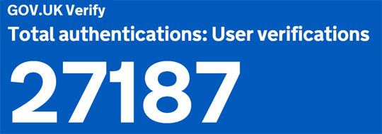 verify-user-count
