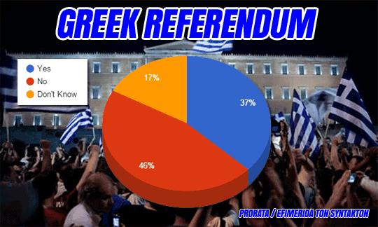 greek-no