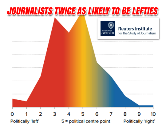 left-wing-journalists