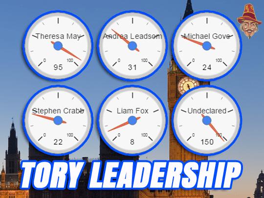 TORY LEADERSHIP monday 4 july