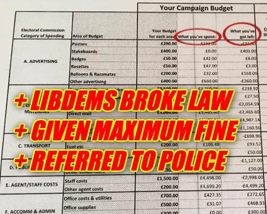 libdems given maximum expenses fine  broke electoral law  referred to police
