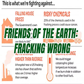 Friends of Earth Fracking Wrong