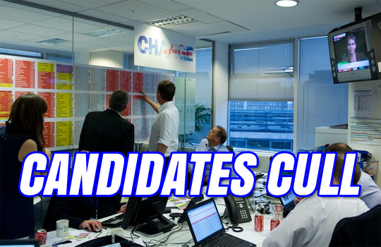 CCHQ Caught on Hop: Not Enough Tory Candidates