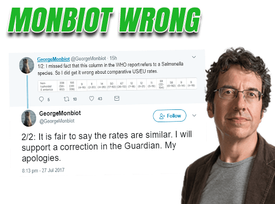 Monbiot Fouls Up on Chlorine Chicken