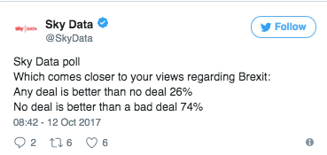 74% Say No Deal Better Than A Bad Deal