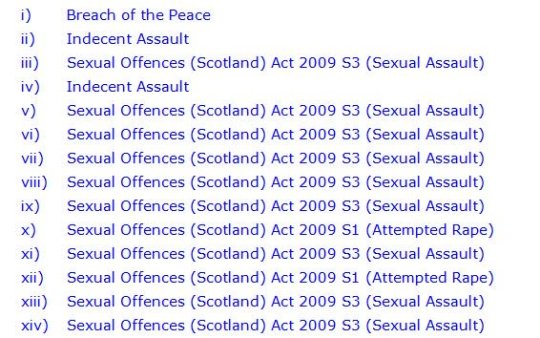 In Full: The Staggering List Of Charges Against Salmond