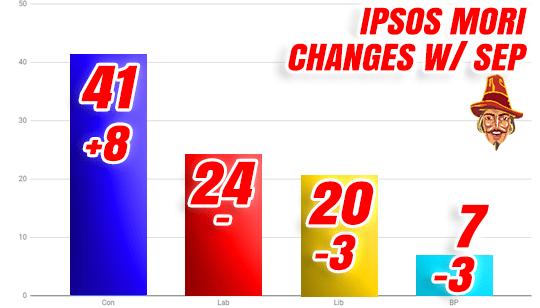ipsos-poll.png?w=540&ssl=1