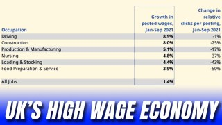 UK Already Experiencing High-Wage Growth as Salaries for Drivers, Builders and Nurses Soar