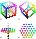 Colour cubes