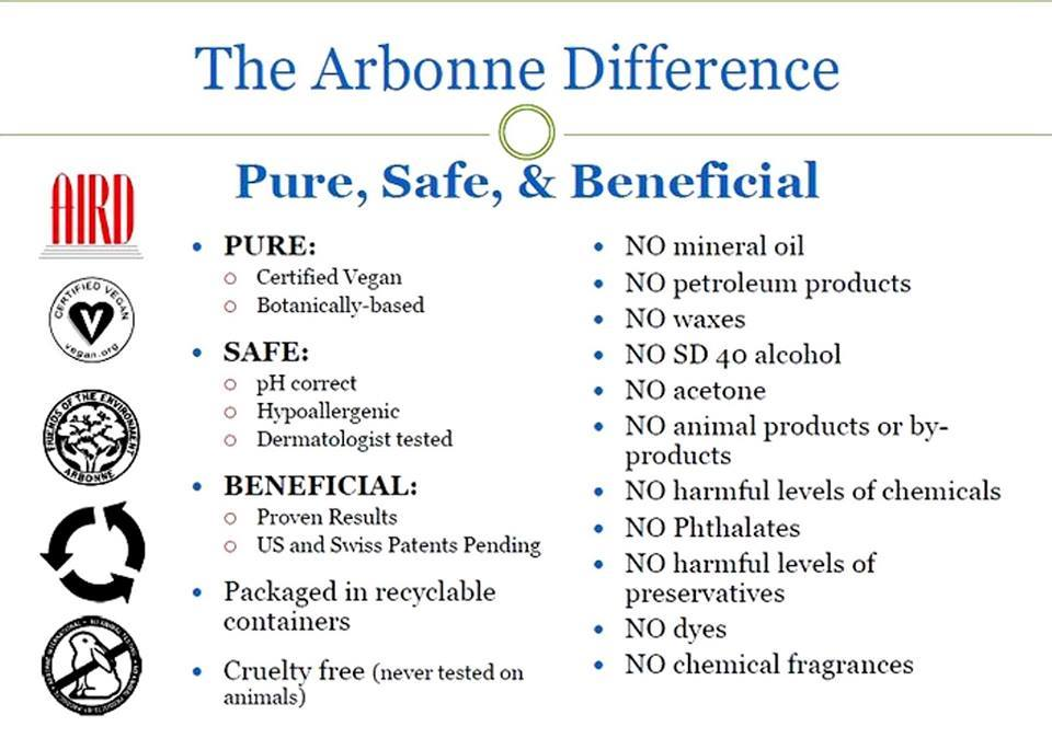 Arbonne Detox Part Deux: Day 1 (3/5)