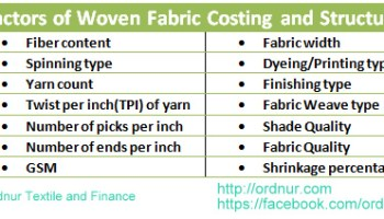 Costing Sheet of Garments Manufacturing - ORDNUR