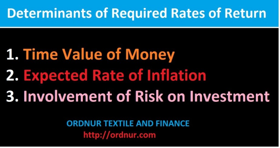Determinants of Required Rates of Return