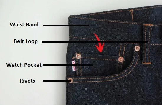 parts of jeans pant
