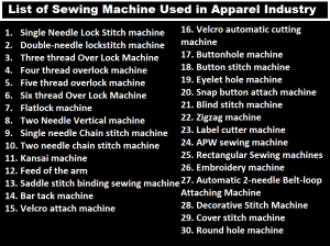 List of Sewing Machine Used in Apparel Industry