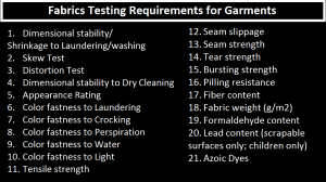 Fabrics Testing Requirements for Garments