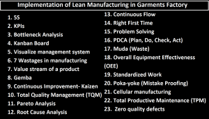 Implementation of Lean Manufacturing in Garments Factory