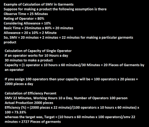 Standard Minute Value - SMV in Garments, Calculation, Importance