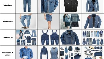 Current Scenario of Denim Market of Bangladesh and SWOT Analysis