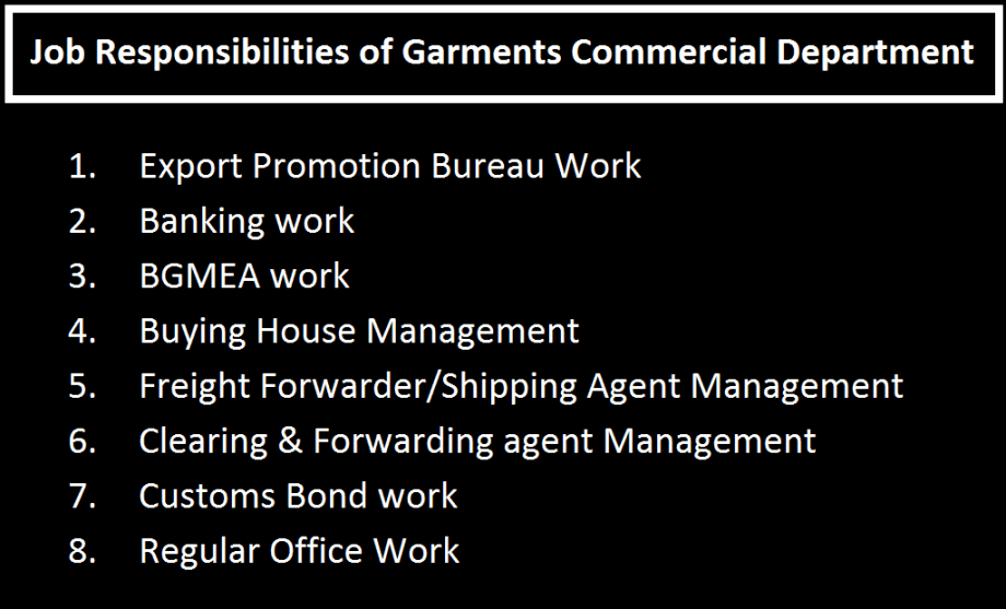 Commercial Department Job Responsibilities in Apparel