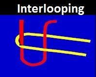 Interlooping