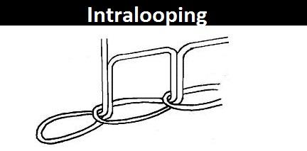 Intralooping