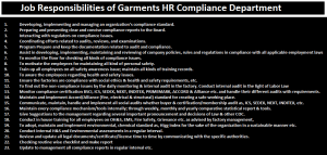 Job Responsibilities of Garments HR Compliance Department