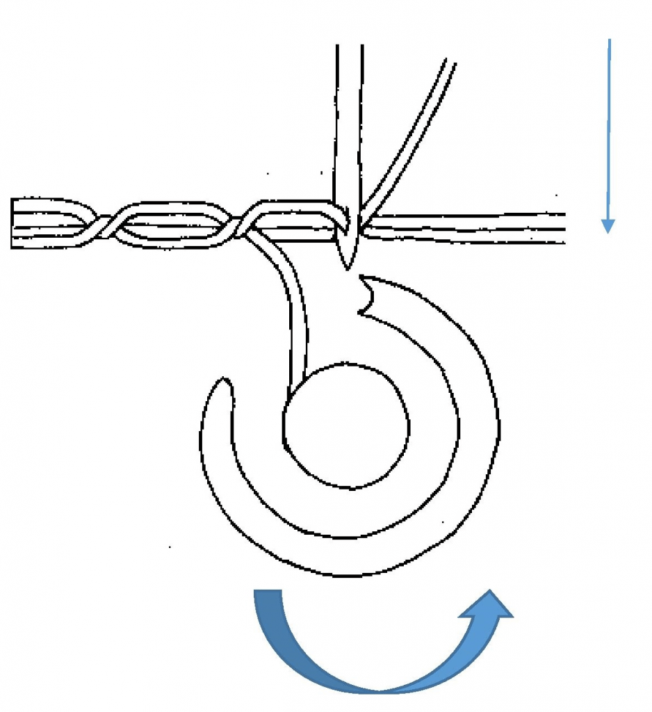 Principles of Lock Stitch Formation Phase 1