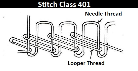 Stitch Class 401