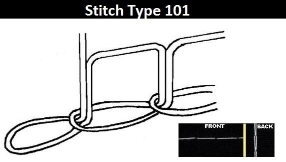 Stitch Type 101