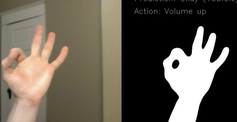 New Artificial Intelligence Learned to Decipher Human Gestures