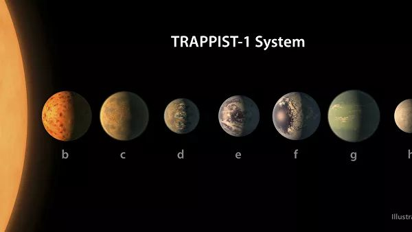 Some stars can have up to seven inhabited planets