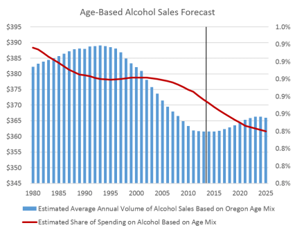 AlcoholAge