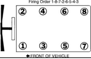 ChevroletGMC Diesel Diagnostics   Oregon Fuel Injection
