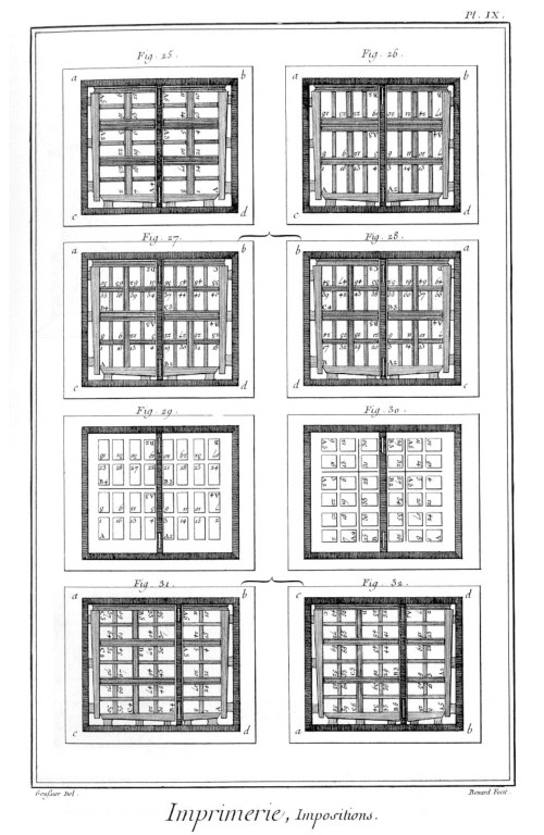«Imprimerie en lettres», gravure de Louis-Jacques Goussier et Robert Benard, sixième volume des planches de l'Encyclopédie, Paris, 1768, planche IX