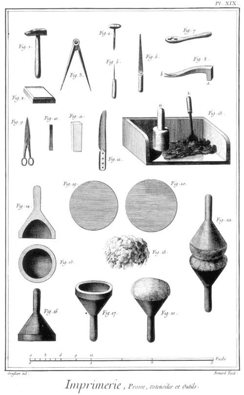 «Imprimerie en lettres», gravure de Louis-Jacques Goussier et Robert Benard, sixième volume des planches de l'Encyclopédie, Paris, 1768, planche XIX