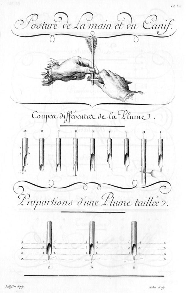 «Écritures», gravure d'Aubin, deuxième volume des planches de l'Encyclopédie, Paris, 1763, planche IV
