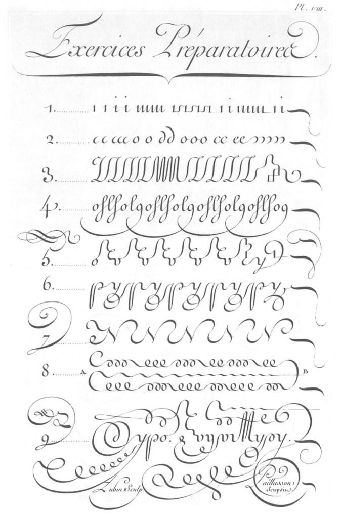 «Écritures», gravure d'Aubin, deuxième volume des planches de l'Encyclopédie, Paris, 1763, planche VIII