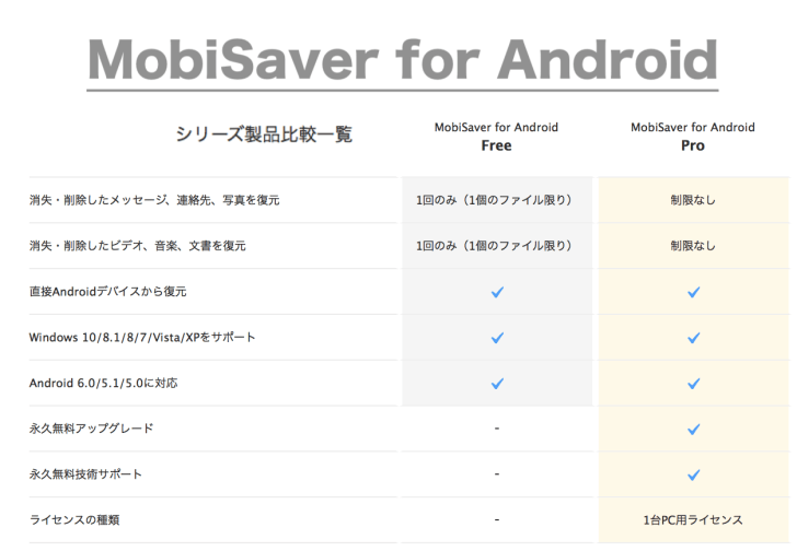MobiSaver for Android版の画像