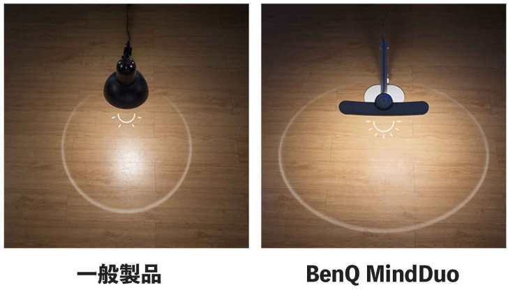 Lighting-comparison