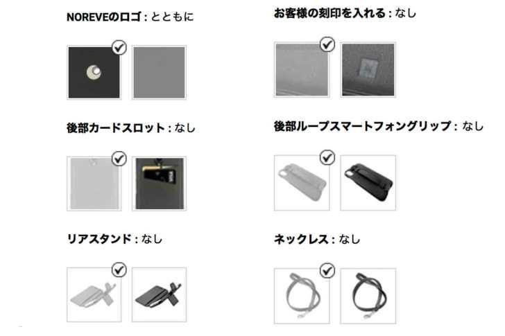 Customize-image