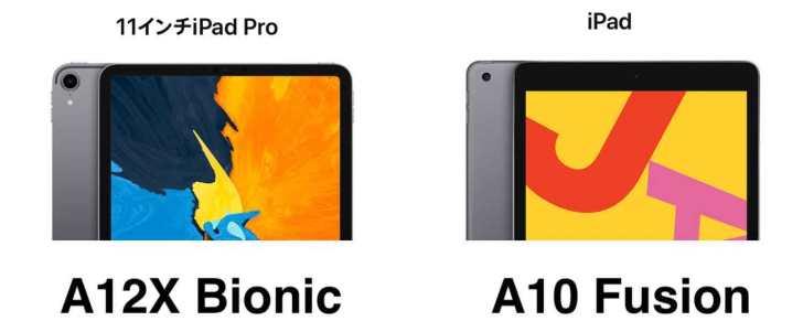 iPad-iPad-pro-cpu