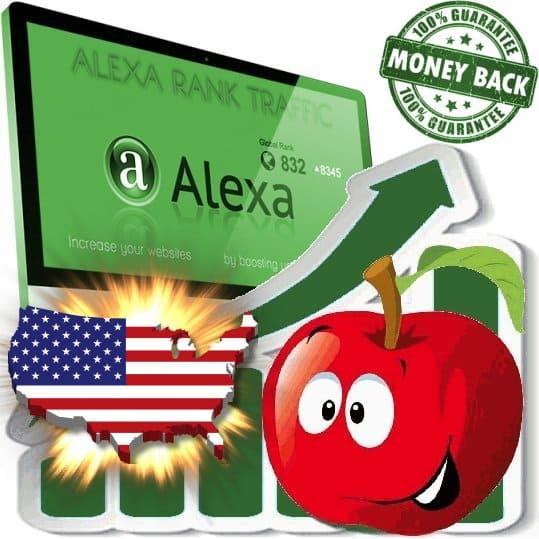 Buy Alexa Rank Traffic (USA)