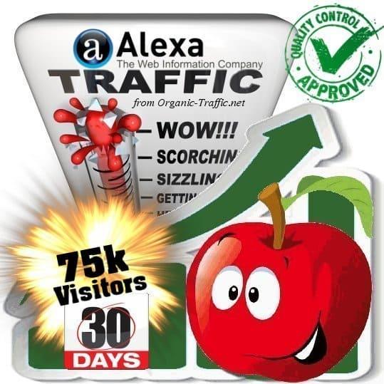 alexa search traffic visitors 30days 75k