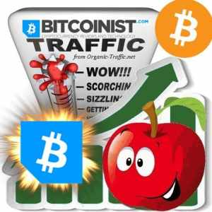 buy bitcoinist traffic visitors