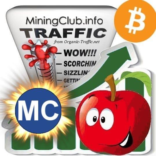 Buy MiningClub.info Traffic Visitors