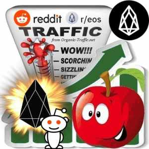 Buy Reddit r/EOS Visitors